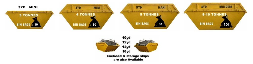 Cheap Skip Hire Sheffield